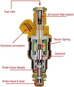 benzineinjctortekening